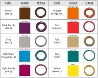 Captain O-Ring LLC - O-Rings, Custom O-Rings, Color O-Rings