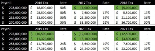 comp-tax-chart-2