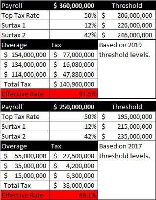 lux-tax-snapshots