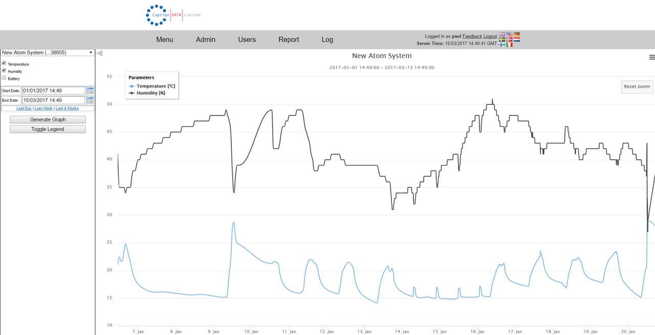 Nano ULTRA-Atom Temperature & Humidity Data Logger
