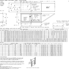 Understanding Electricity And Wiring Diagrams For Hvac R Gable Metal Roof Parts Diagram Commercial Exhaust Air System Imageresizertool Com