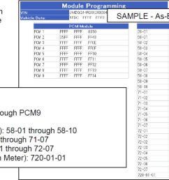 mazda ids modules programming guide 13  [ 1244 x 750 Pixel ]
