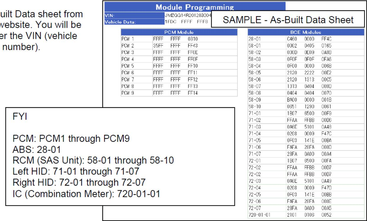 hight resolution of mazda ids modules programming guide 13