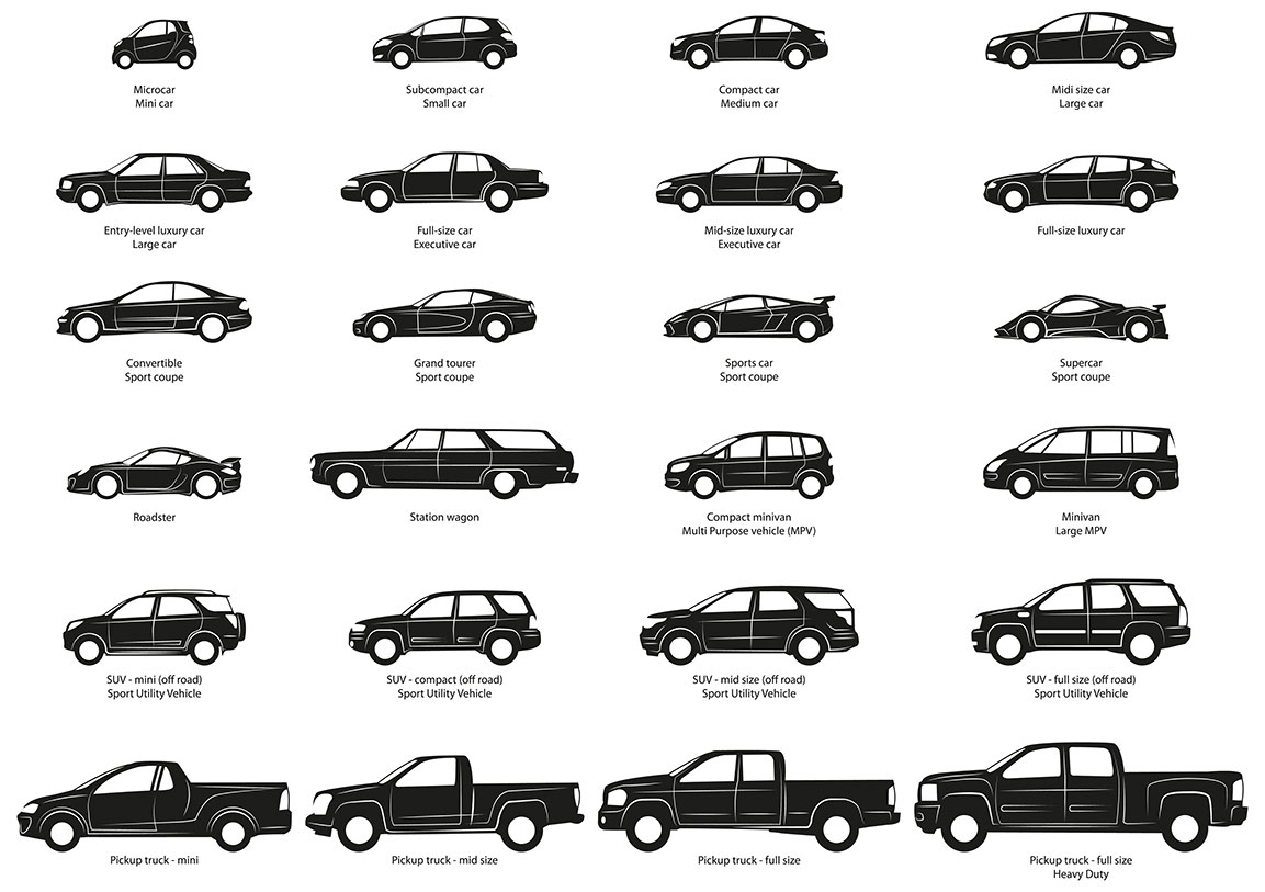 Types Of Cars With Pictures