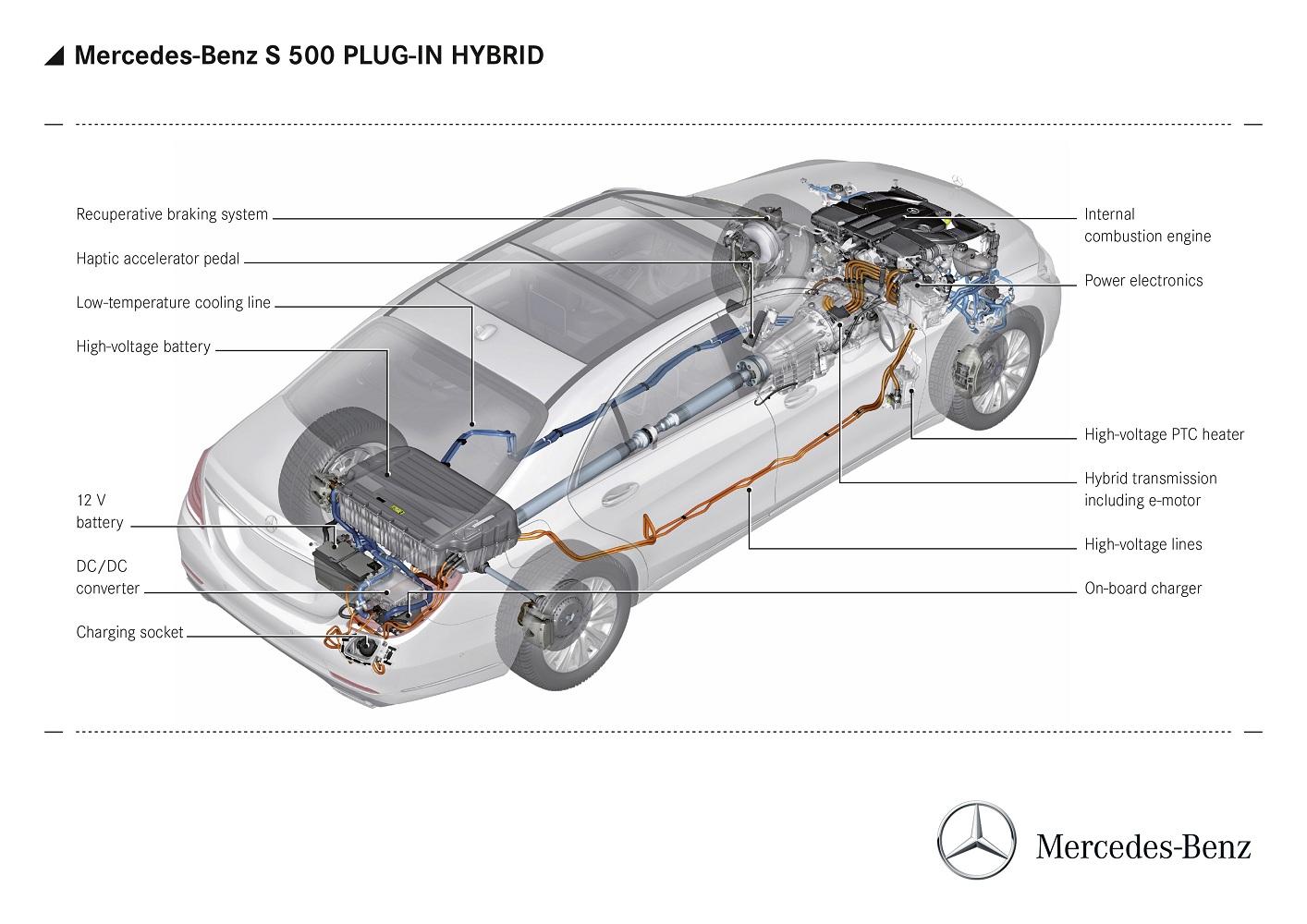 medium resolution of mercedes engine diagram mercedes image wiring the new mercedes s 500 plug in hybrid on mercedes