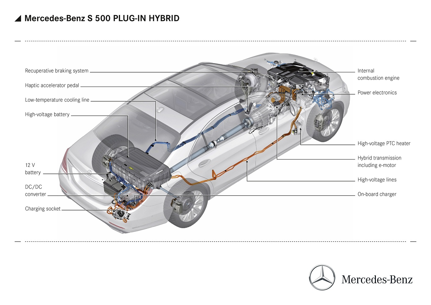 hight resolution of mercedes engine diagram mercedes image wiring the new mercedes s 500 plug in hybrid on mercedes