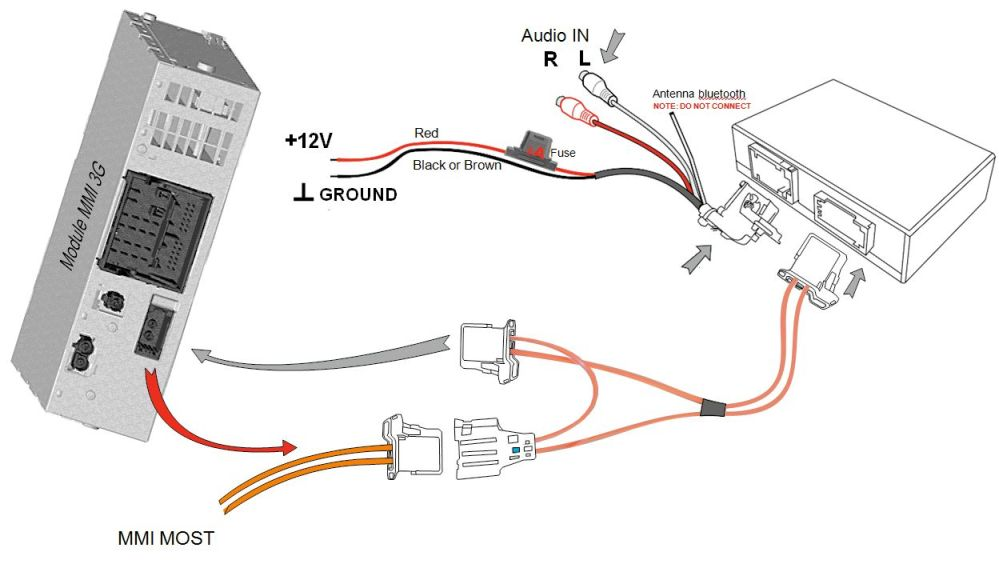 medium resolution of audi mmi wiring diagram wiring diagram inside audi q7 navigation wiring