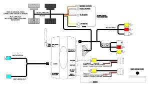 Opel Lockpick Air V3 WiFi Streaming Video Interface