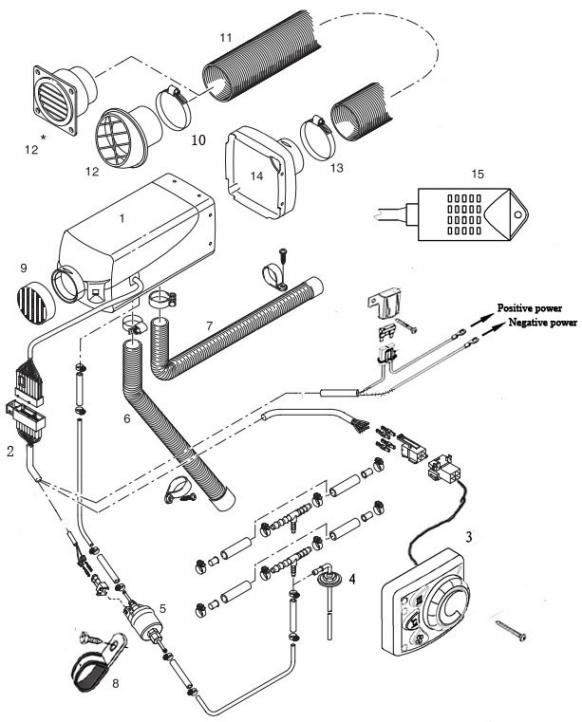 2200W 12V Diesel Heating System For Camper Caravan RV