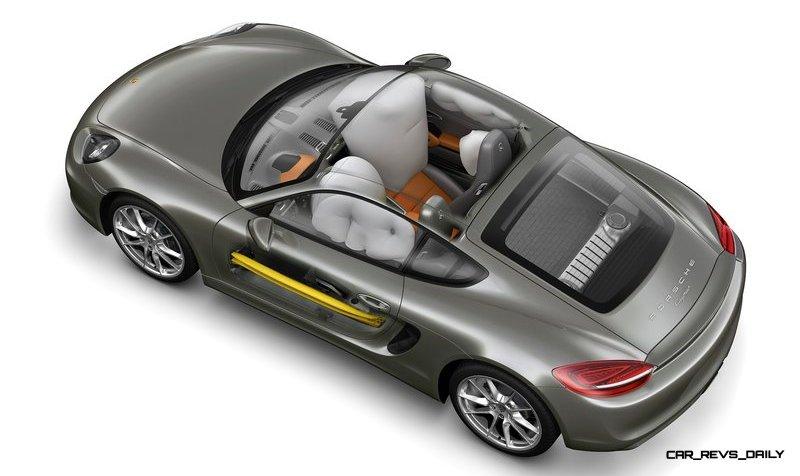 CarRevsDaily - Porsche CAYMAN Buyers Buide Photos 50