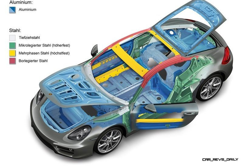 CarRevsDaily - Porsche CAYMAN Buyers Buide Photos 52