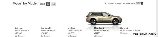 2014 Jeep Grand Cherokee Summit, Overland and Ltd 18