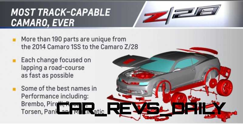 CarRevsDaily.com - 2014 Camaro Z28 High-Res Images and Specs 3