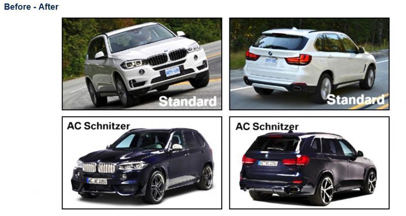 AC Schnitzer BMW X5 1