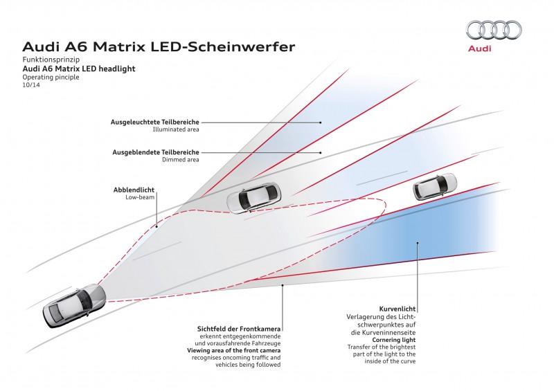 2016 Audi A6 45