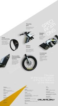 2015 Bultaco Brinco 8