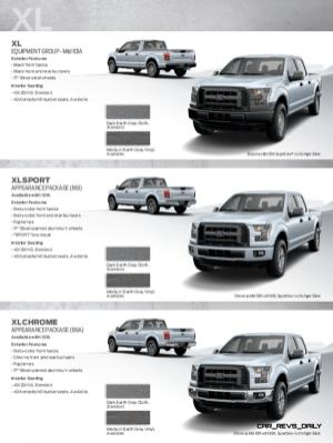 2015 FORD F-150 37