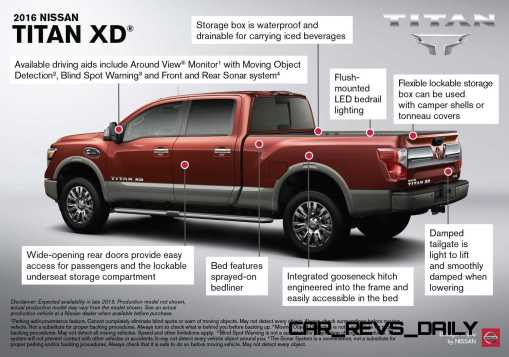 2016 Nissan Titan XD Infographic - Back (production model not sh