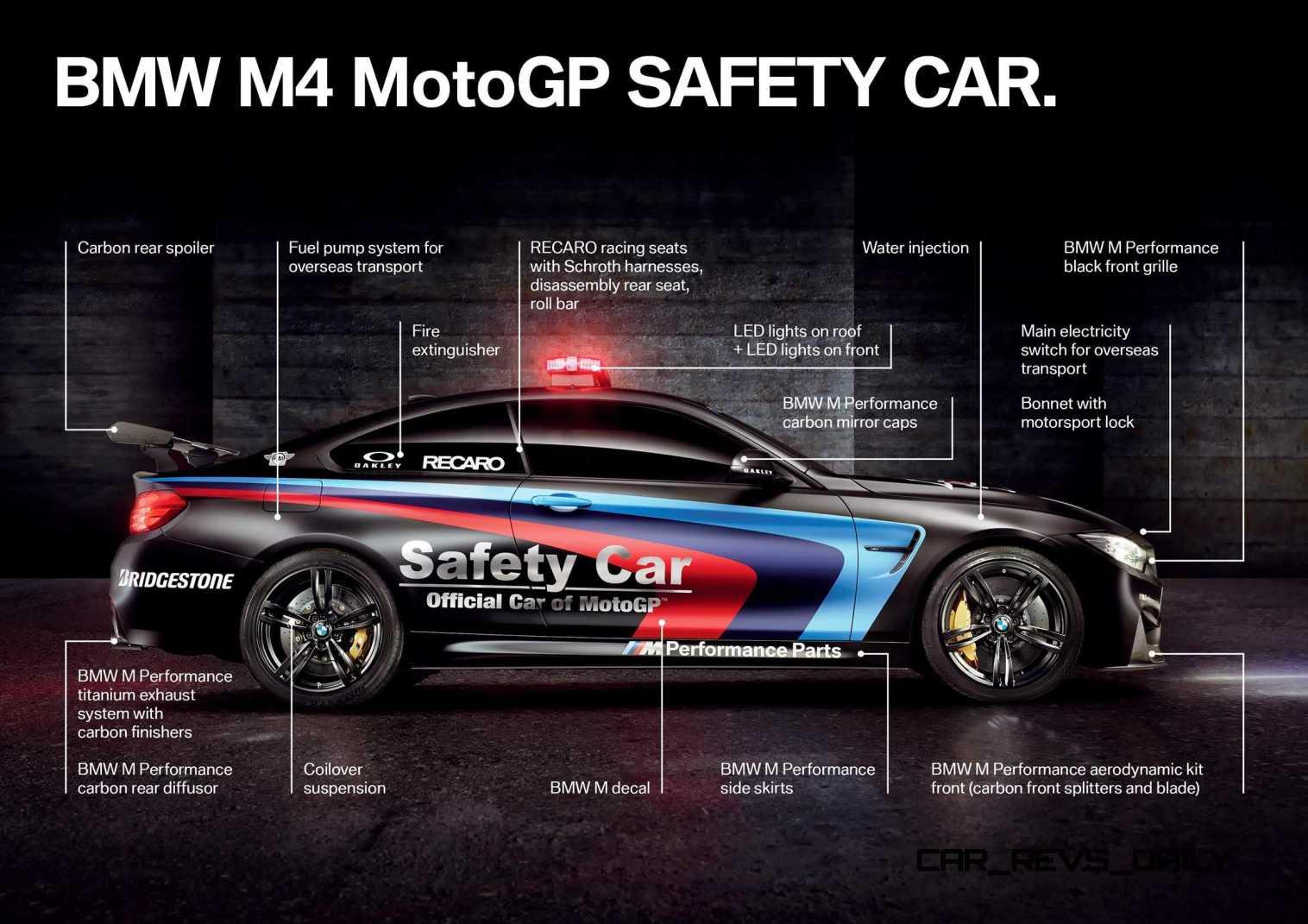 2015 BMW M4 MotoGP 14