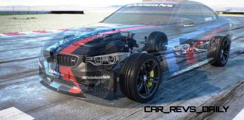 2015 BMW M4 MotoGP Safety Car - New Hydro-Cooled Boost Vaporization 73