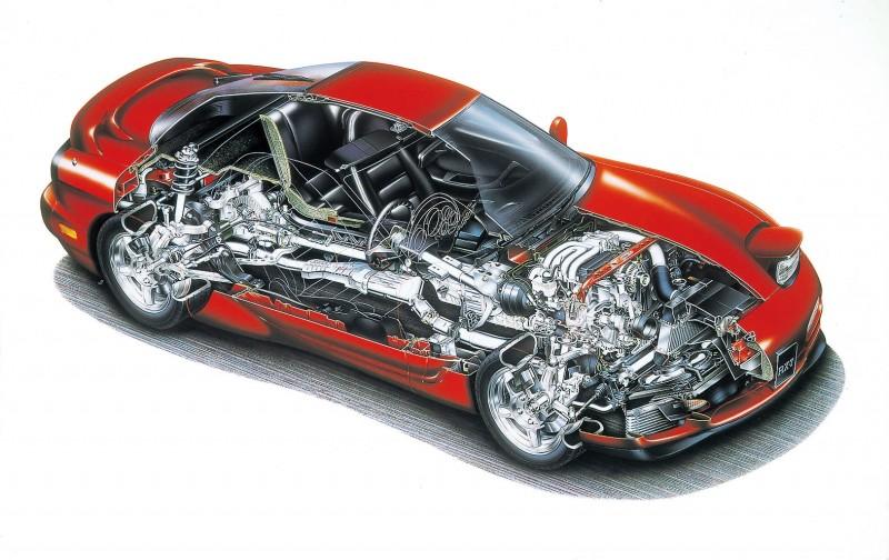Future Classics - 1993-1995 Mazda RX-7 22
