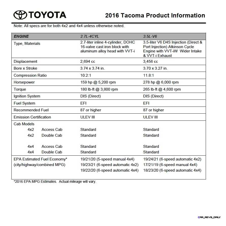 2016 Toyota Tacoma TECH SPECS 1