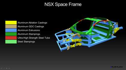 2017 Acura NSX - Space Frame Materials.