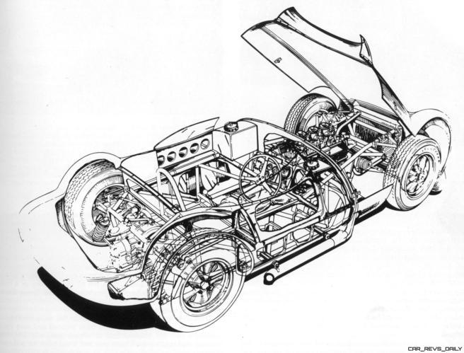 1961-chaparral-1-prototype-40