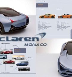 design talent showcase 2025 mclaren monaco front engine gt by nathan malinick [ 1800 x 876 Pixel ]