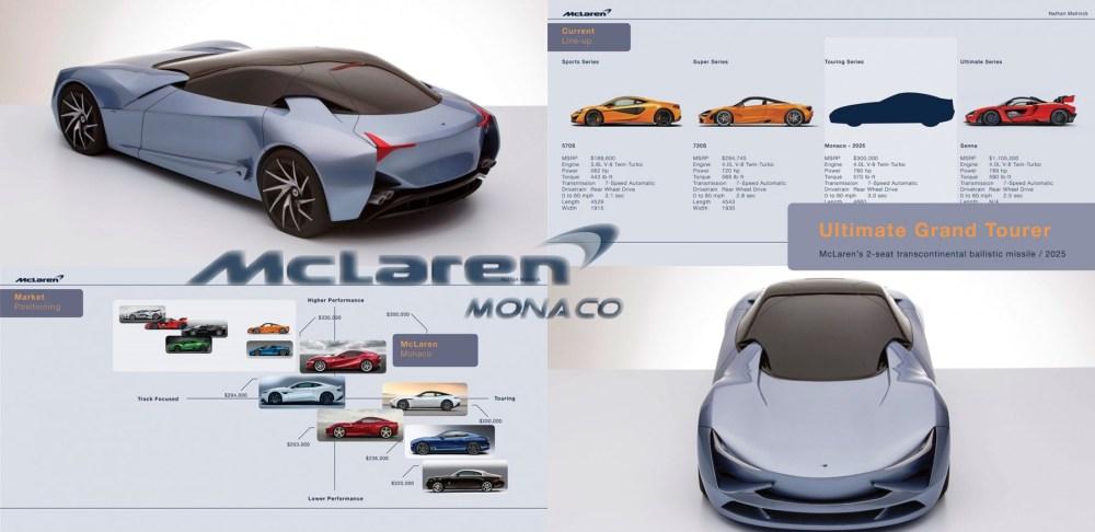 medium resolution of design talent showcase 2025 mclaren monaco front engine gt by nathan malinick