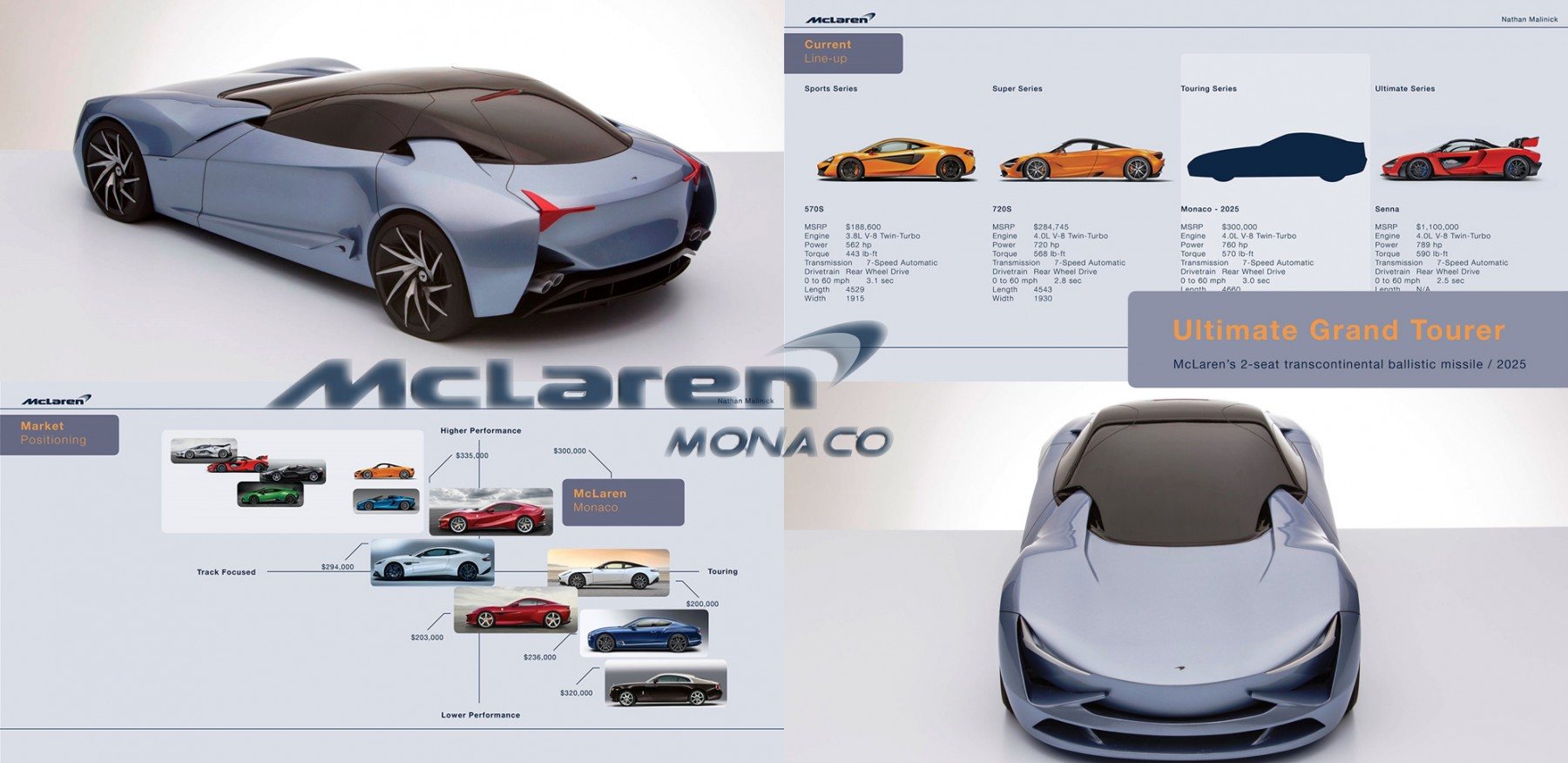 hight resolution of design talent showcase 2025 mclaren monaco front engine gt by nathan malinick