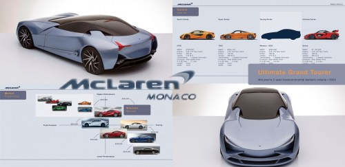 small resolution of design talent showcase 2025 mclaren monaco front engine gt by nathan malinick