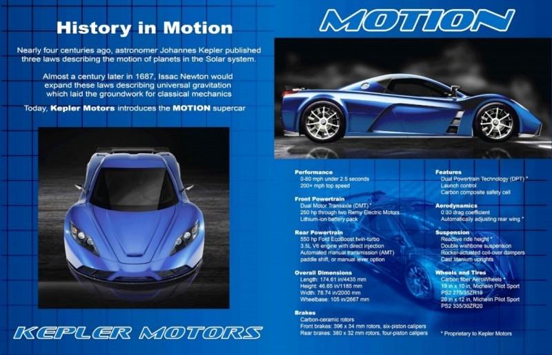 Car-Revs-Daily.com  2014 KEPLER Motion Is All-New, Twin-Turbo Hybrid Hypercar 1