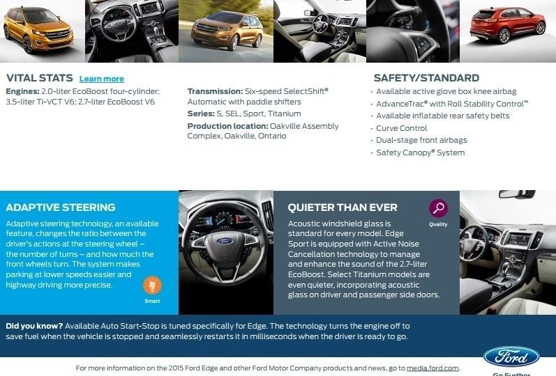 Car-Revs-Daily.com 2015 Ford Edge Sport and Titanium INTERIOR 8