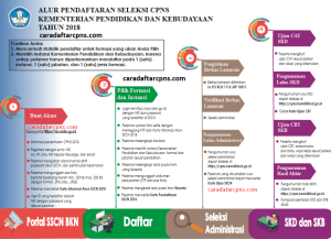 Alur Pendaftaran Seleksi CPNS Kemendikbud Tahun 2018