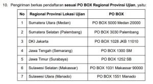 Jadwal dan Lokasi Tes SKB CPNS Kemenkes 2018