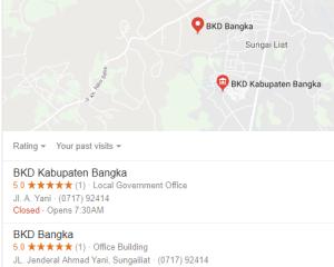 Pengumuman Hasil Tes SKD CPNS Kabupaten Bangka 2018