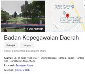 Pengumuman Hasil Tes SKD CPNS Kabupaten Labuhanbatu Selatan 2018