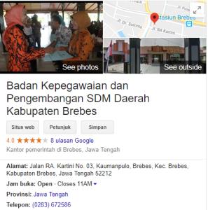 Pengumuman Hasil Tes SKD CPNS Kabupaten Brebes 2018
