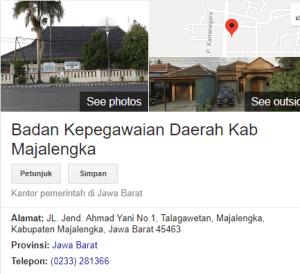 Pengumuman Hasil Tes SKD CPNS Kabupaten Majalengka 2018
