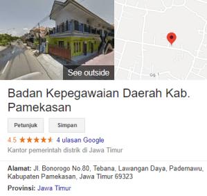 Pengumuman Hasil Tes SKD CPNS Kabupaten Pamekasan 2018