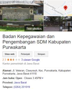 Pengumuman Hasil Tes SKD CPNS Kabupaten Purwakarta 2018