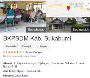 Pengumuman Hasil Tes SKD CPNS Kabupaten Sukabumi 2018