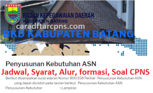 Pengumuman Hasil SKB CPNS Kabupaten Batang Formasi 2019