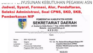 Jadwal Pendaftaran CPNS Kabupaten Kediri 2021 Lulusan SMA SMK D3 S1 S2