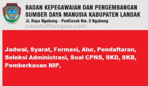 Pengumuman CPNS Kabupaten Landak 2021 Lulusan SMA SMK D3 S1 S2