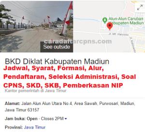 Pengumuman Hasil SKB CPNS Kabupaten Madiun Formasi 2019