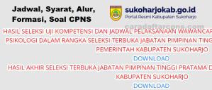 Jadwal Pendaftaran CPNS Kabupaten Sukoharjo 2021 Lulusan SMA SMK D3 S1 S2