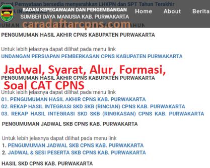 Pengumuman Hasil SKD CPNS KABUPATEN PURWAKARTA 2021