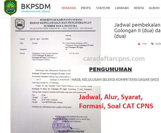 Pengumuman Hasil SKD CPNS KABUPATEN SUBANG 2021